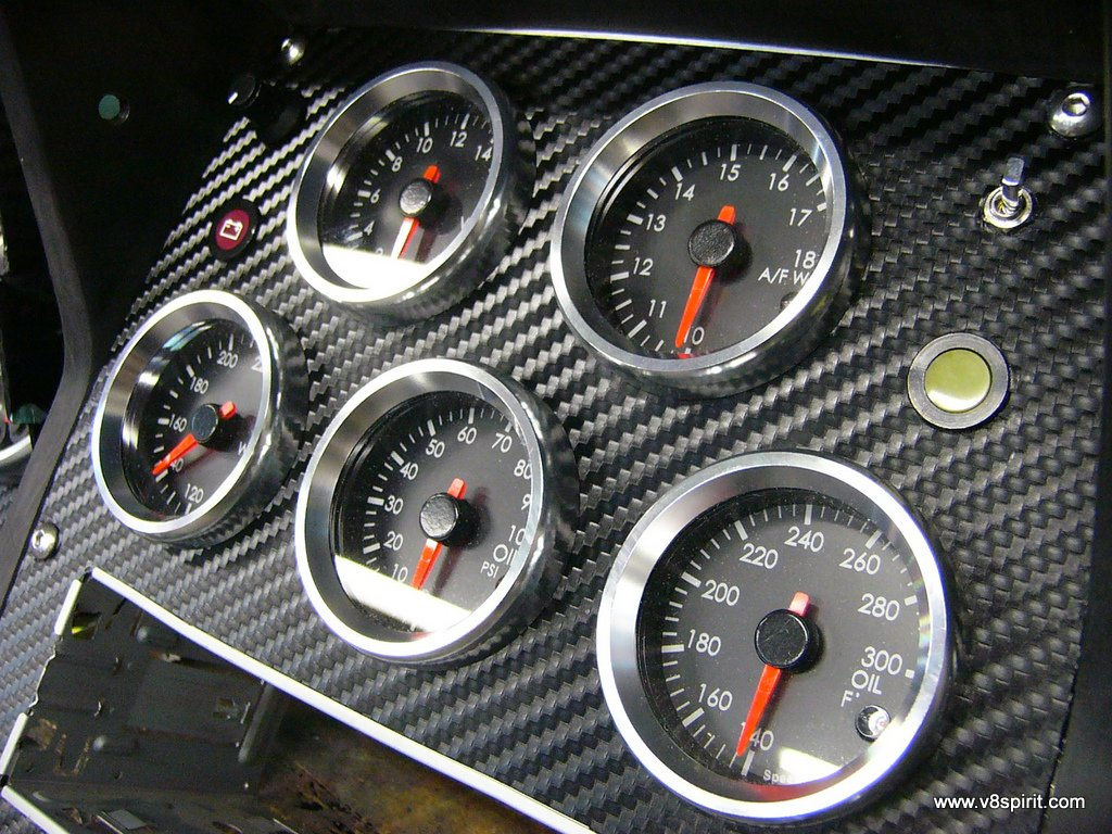 Let's See Your Speedhut Gauges!